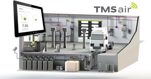 Ölmanagmentsystem TMS air