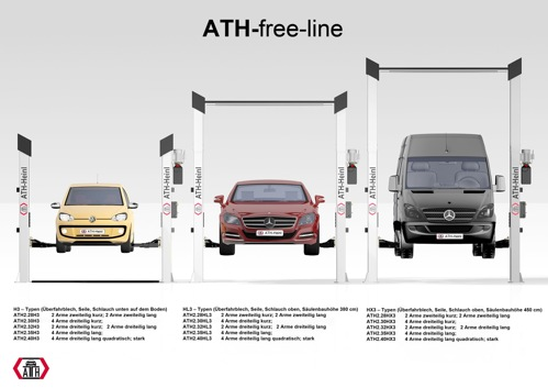 ATH free-line